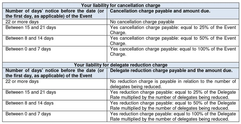 liability for cancellation charge